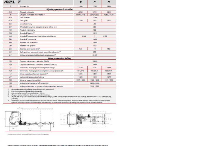 Opis techniczny Isuzu M21 T