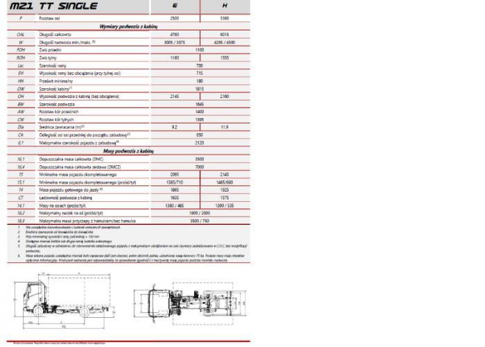 Opis techniczny Isuzu M21 TT SINGLE