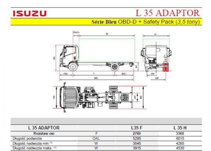 Opis techniczny Isuzu L35 Adaptor