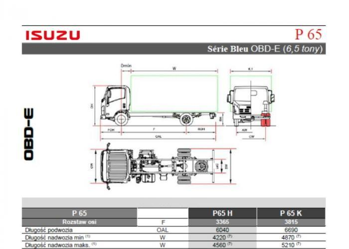 Opis techniczny Isuzu P65