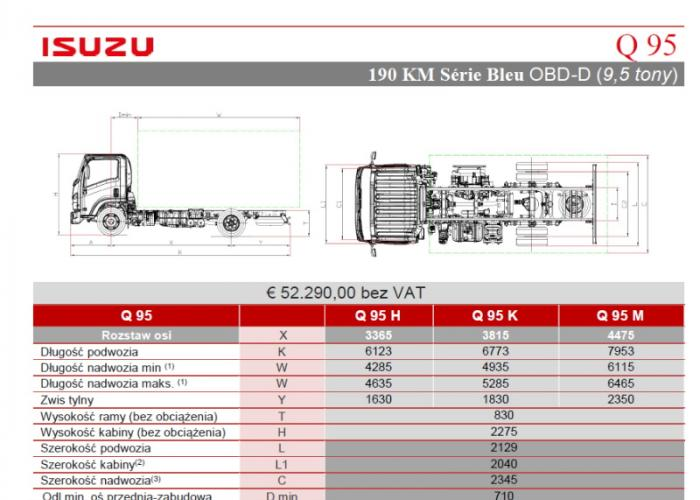 Opis techniczny Isuzu Q95